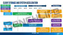 intel-octane-ssd-roadmap.png